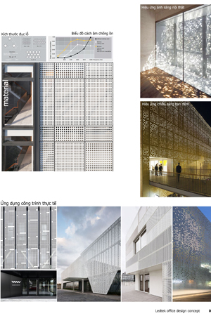 thiết kế ánh sáng tòa nhà