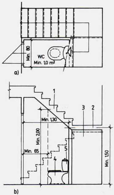 kích thước tiêu chuẩn vệ sinh dưới gầm cầu thang