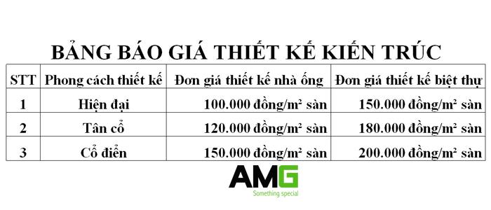Báo giá thiết kế nhà đẹp tại Ninh Bình